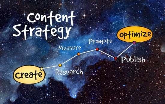 Content Development At Linear Creative