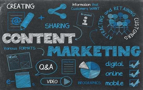 Linear Creative Content Marketing
